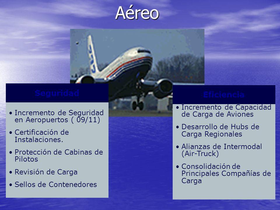 Aéreo Seguridad Eficiencia Incremento de Capacidad de Carga de Aviones