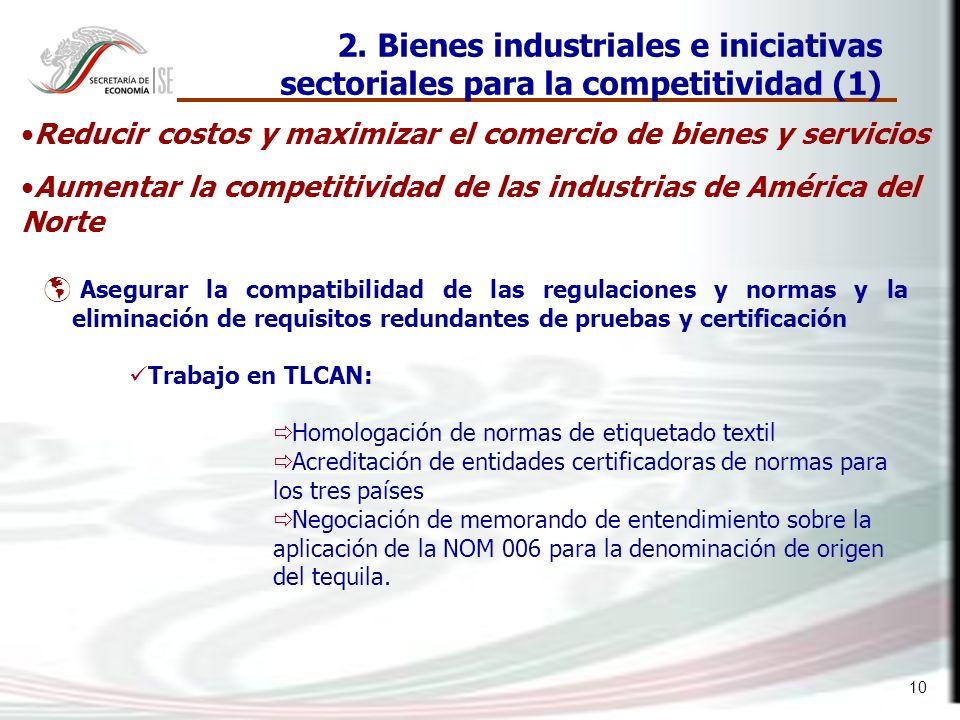 2. Bienes industriales e iniciativas sectoriales para la competitividad (1)