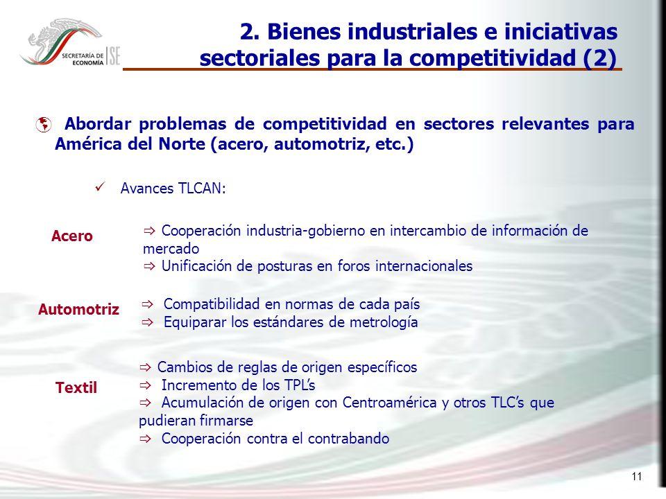 2. Bienes industriales e iniciativas sectoriales para la competitividad (2)