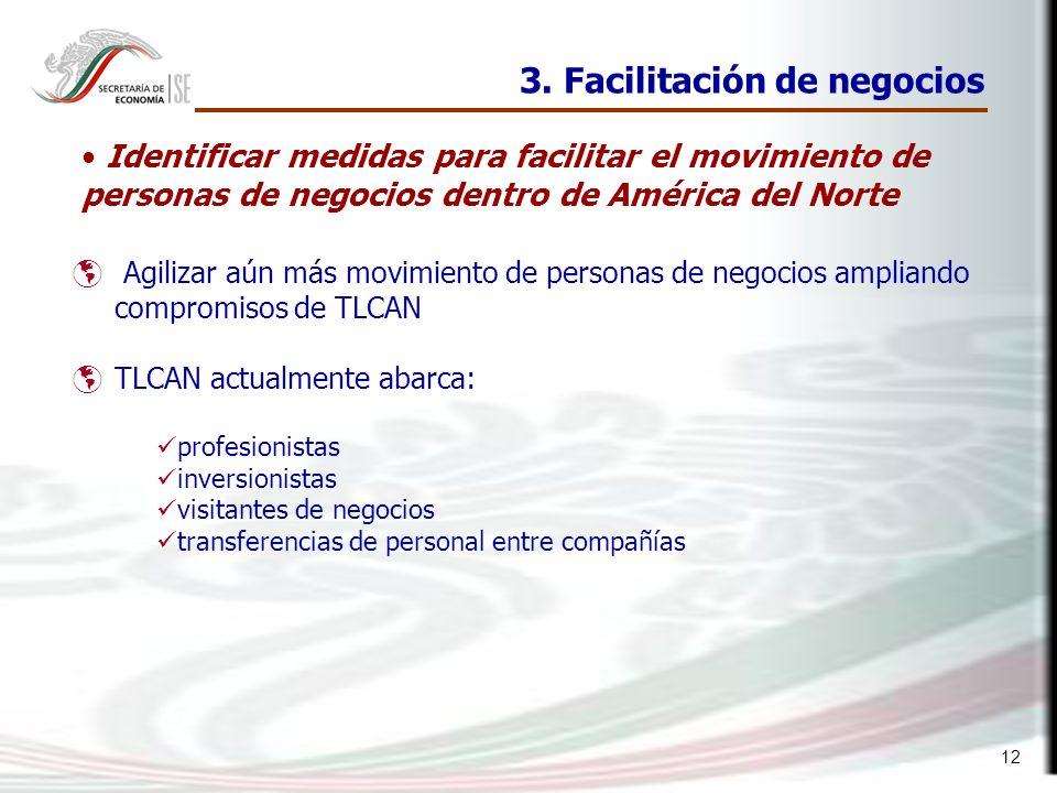 3. Facilitación de negocios