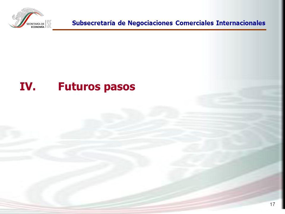 Subsecretaría de Negociaciones Comerciales Internacionales
