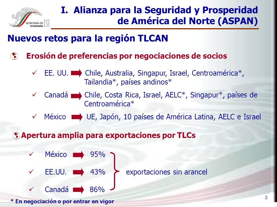 Nuevos retos para la región TLCAN