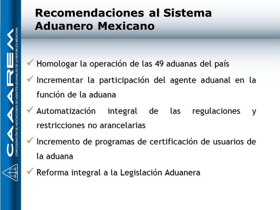 Recomendaciones al Sistema Aduanero Mexicano