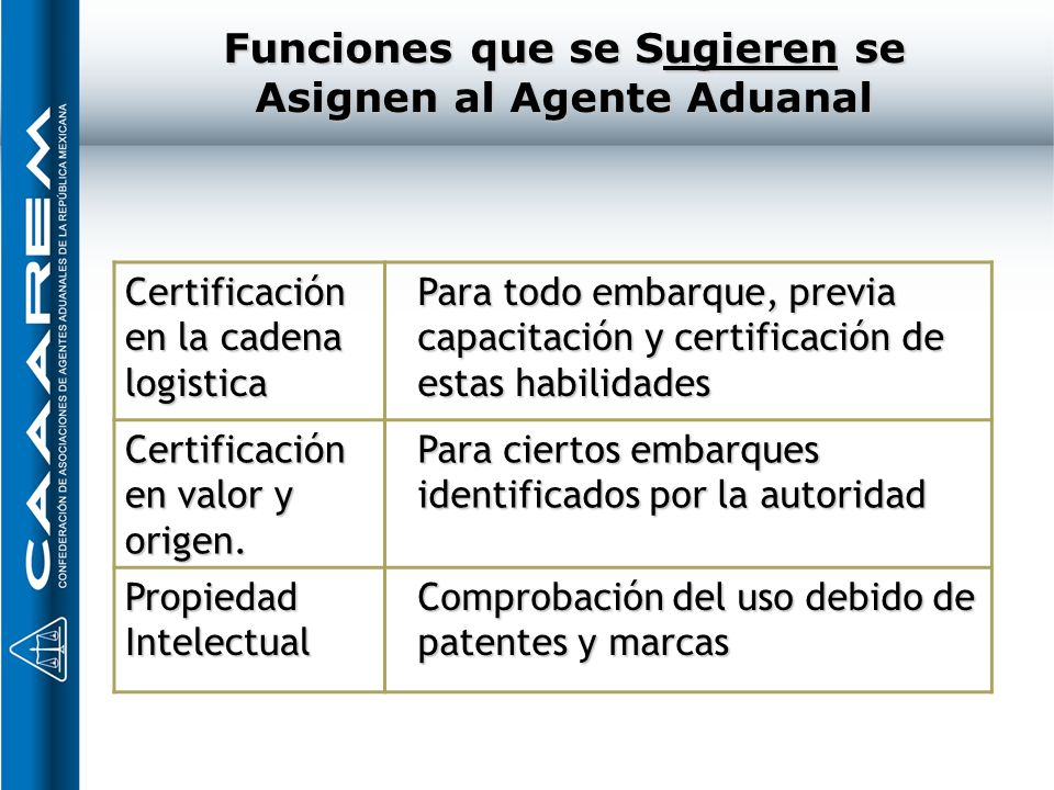 Funciones que se Sugieren se Asignen al Agente Aduanal