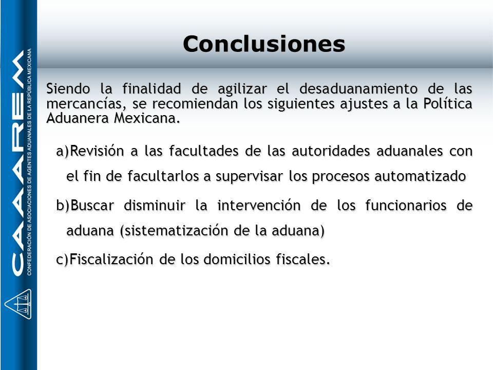Perspectivas de la Política Aduanera de México