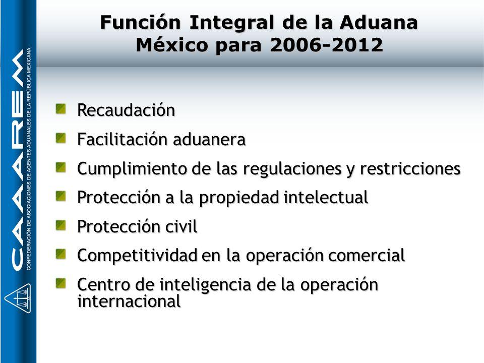 Función Integral de la Aduana México para 2006-2012