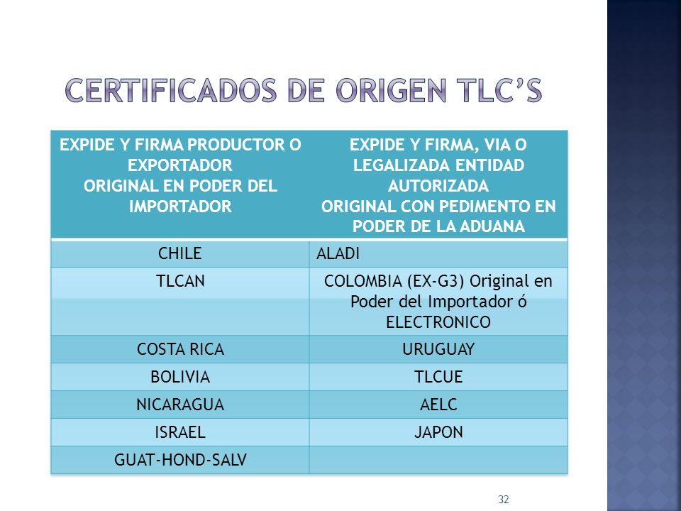 Certificados de origen tlc's