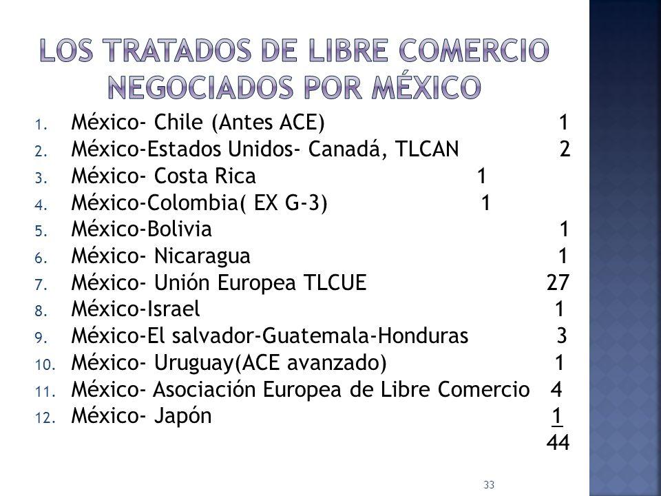 LOS TRATADOS DE LIBRE COMERCIO NEGOCIADOS POR MÉXICO