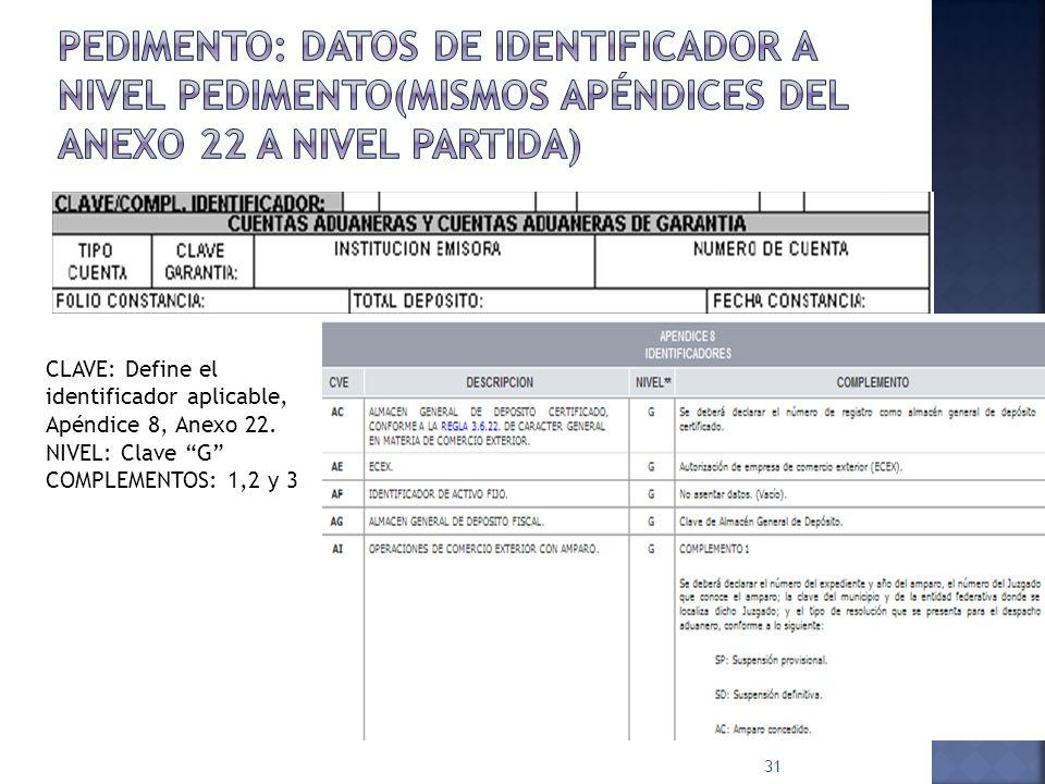 PEDIMENTO: DATOS DE IDENTIFICADOR A NIVEL PEDIMENTO(MISMOS APÉNDICES DEL ANEXO 22 A NIVEL PARTIDA)