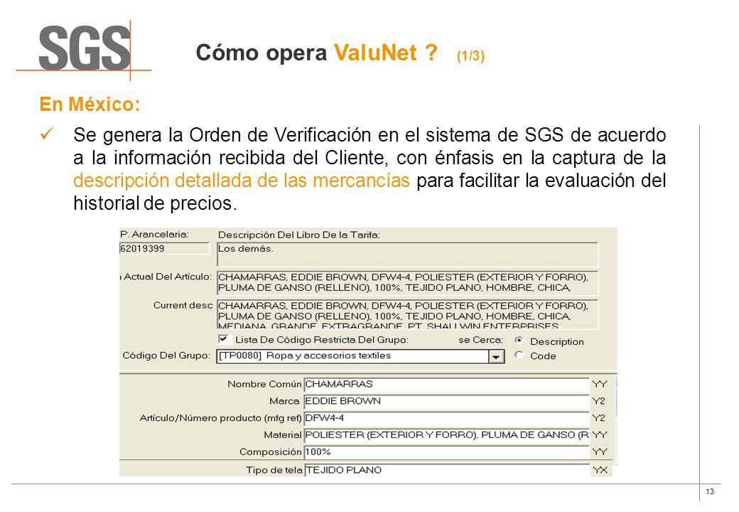 Cómo opera ValuNet (1/3) En México: