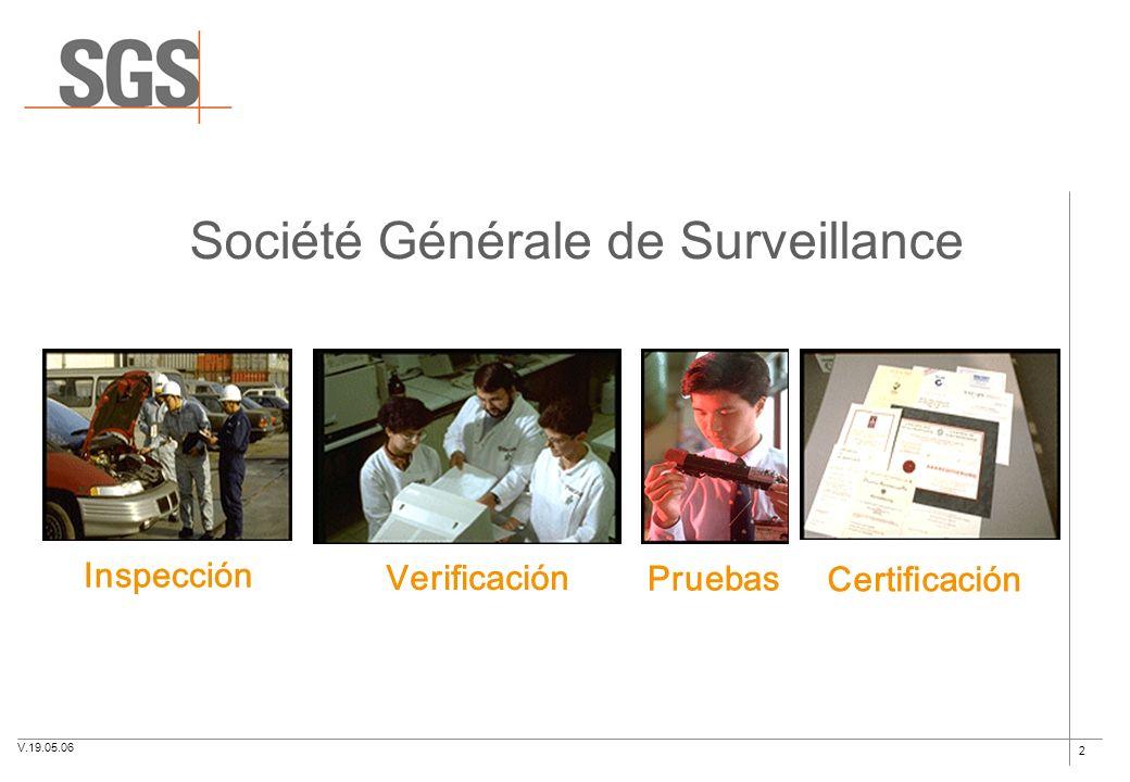 Société Générale de Surveillance