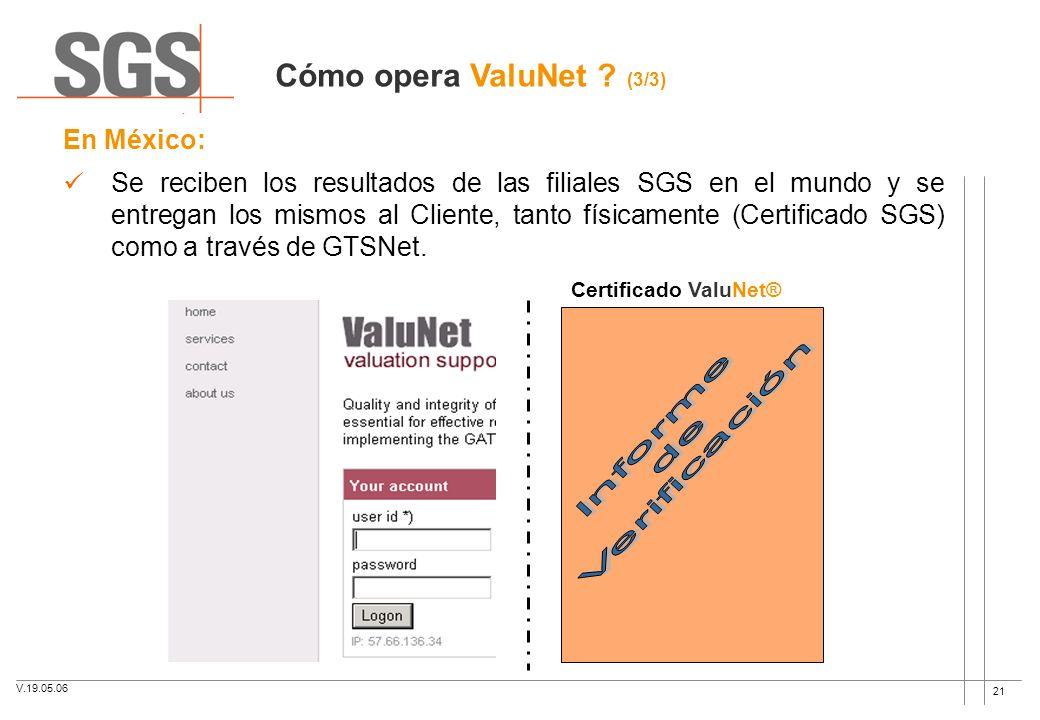 Informe Verificación de Cómo opera ValuNet (3/3) En México: