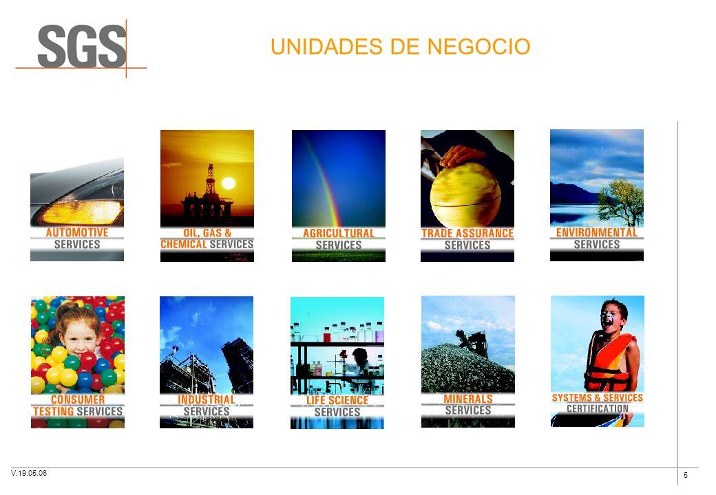 UNIDADES DE NEGOCIO V.19.05.06
