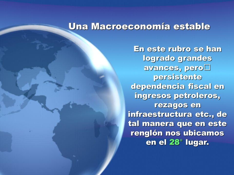 Una Macroeconomía estable