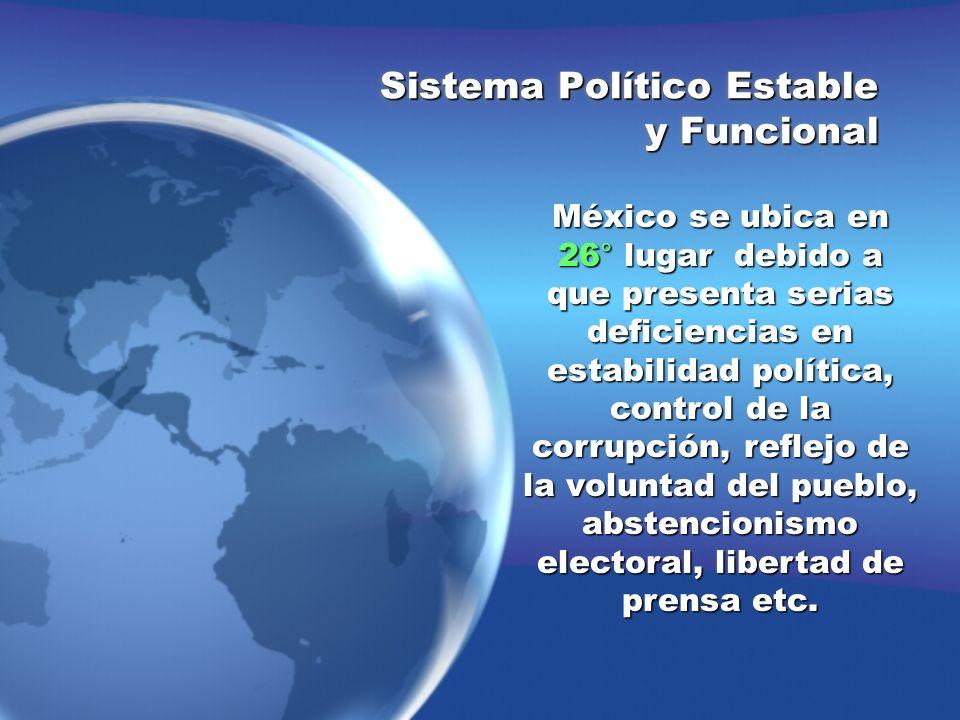 Sistema Político Estable y Funcional