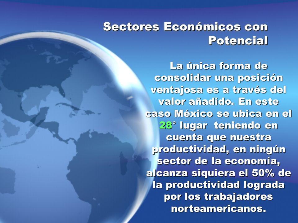 Sectores Económicos con Potencial