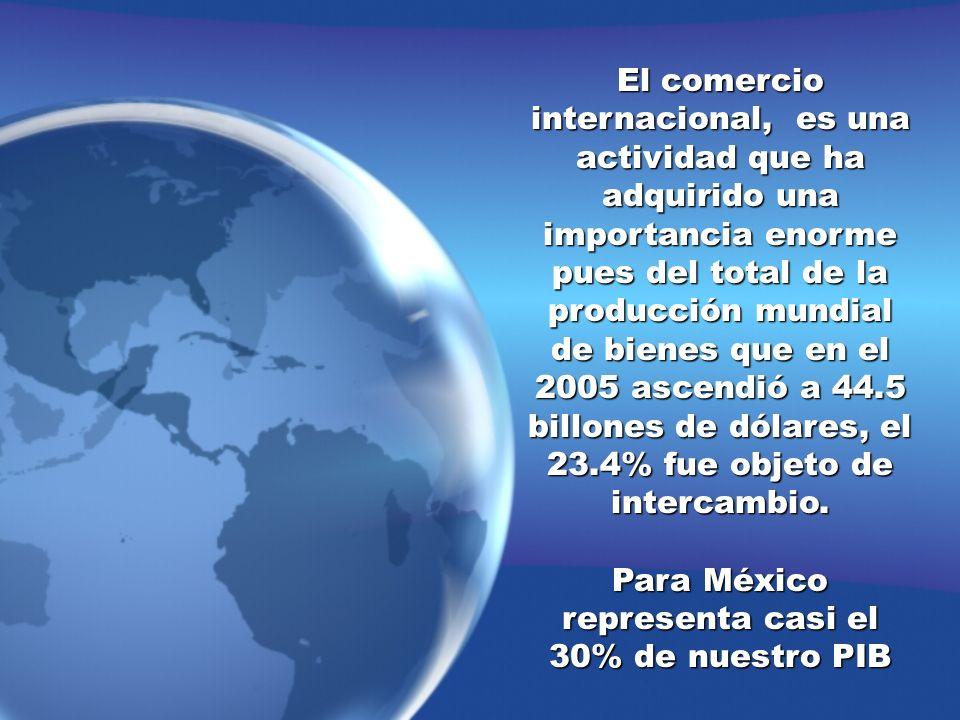Para México representa casi el 30% de nuestro PIB