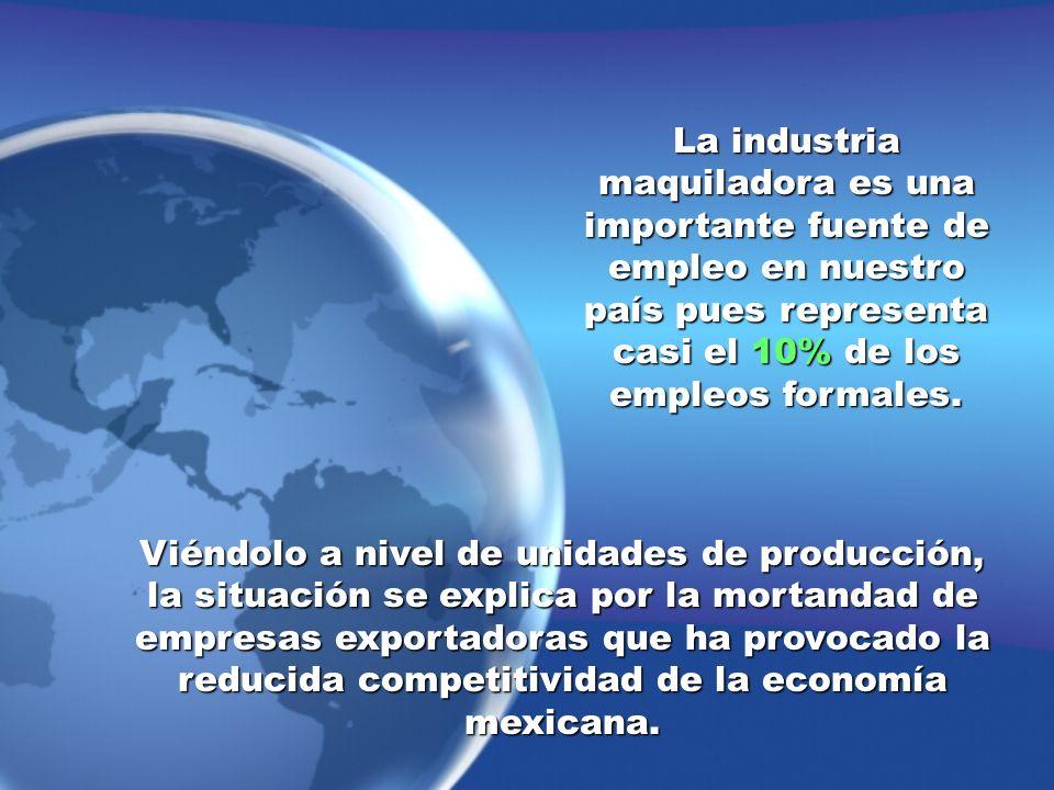 La industria maquiladora es una importante fuente de empleo en nuestro país pues representa casi el 10% de los empleos formales.