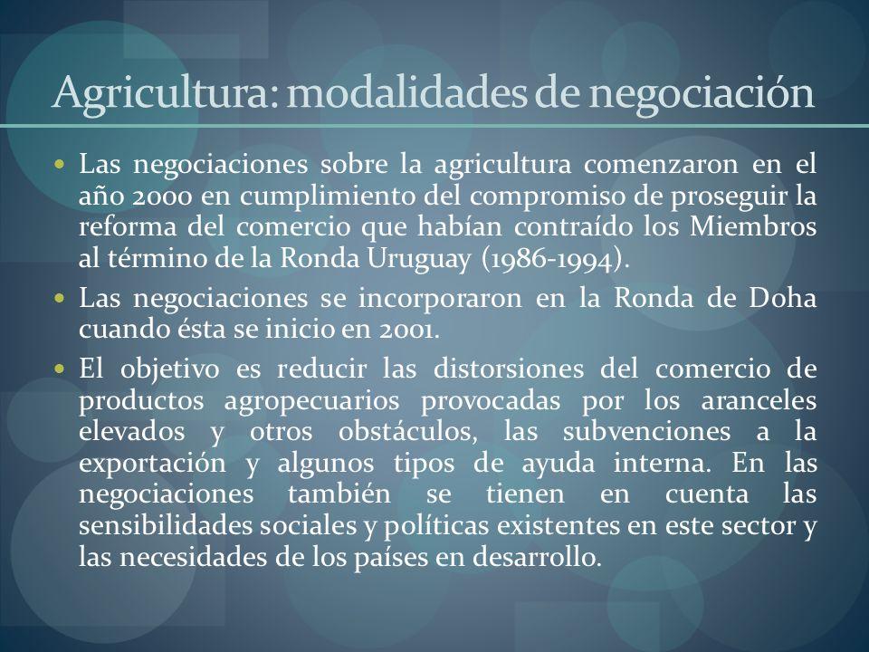 Agricultura: modalidades de negociación