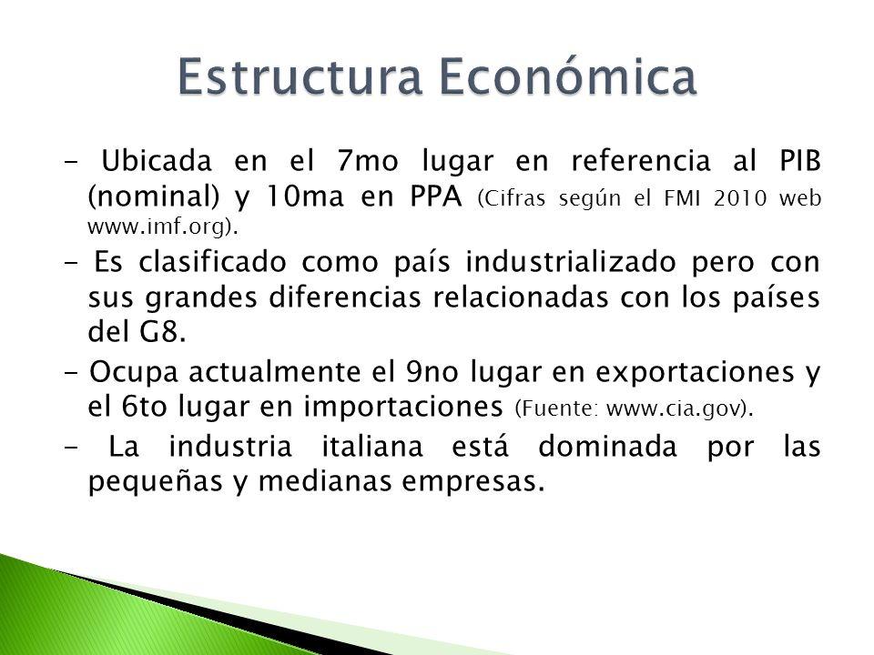 Estructura Económica - Ubicada en el 7mo lugar en referencia al PIB (nominal) y 10ma en PPA (Cifras según el FMI 2010 web www.imf.org).