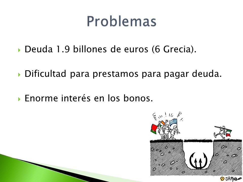 Problemas Deuda 1.9 billones de euros (6 Grecia).