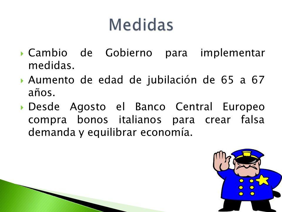 Medidas Cambio de Gobierno para implementar medidas.