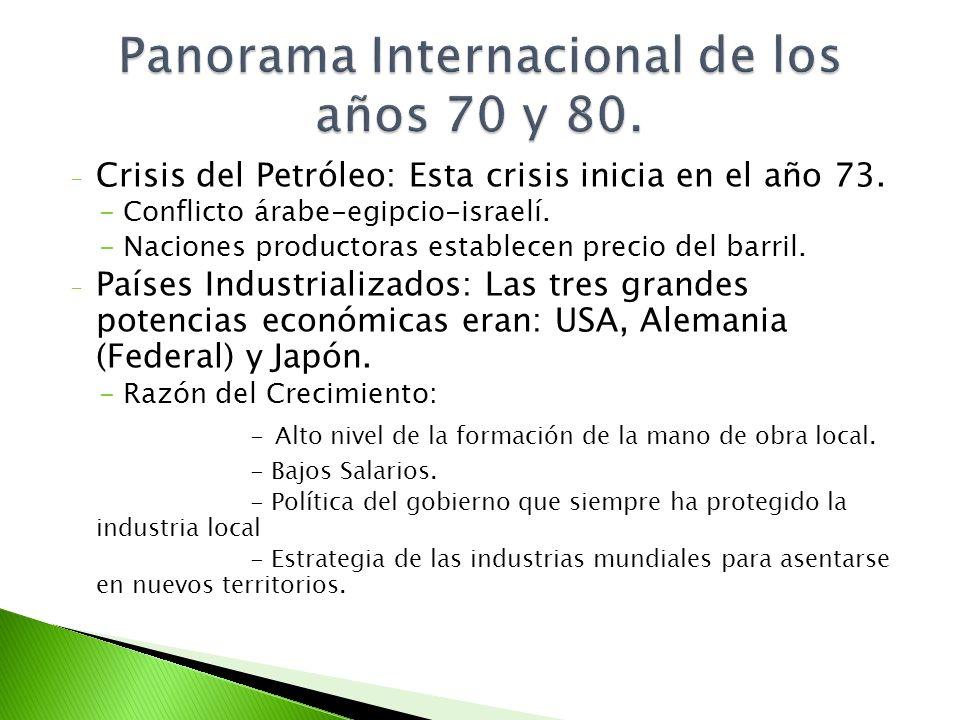 Panorama Internacional de los años 70 y 80.
