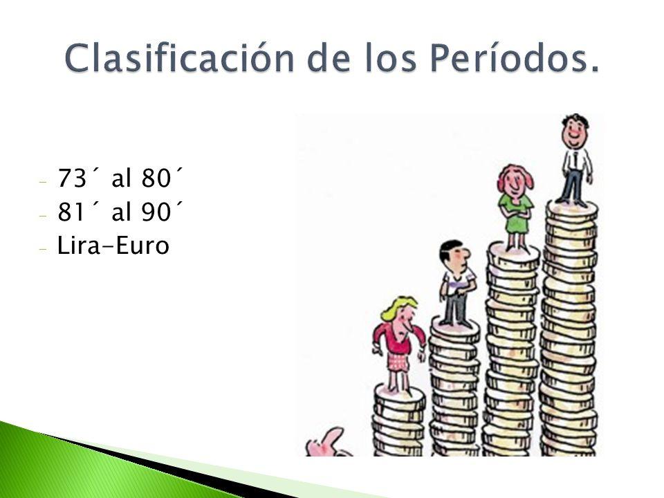 Clasificación de los Períodos.