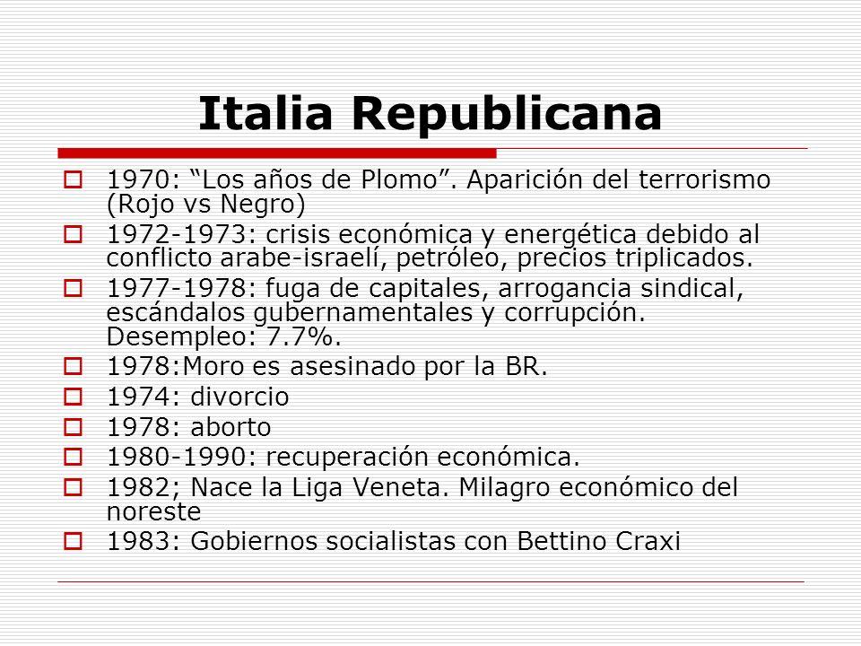 Italia Republicana 1970: Los años de Plomo . Aparición del terrorismo (Rojo vs Negro)