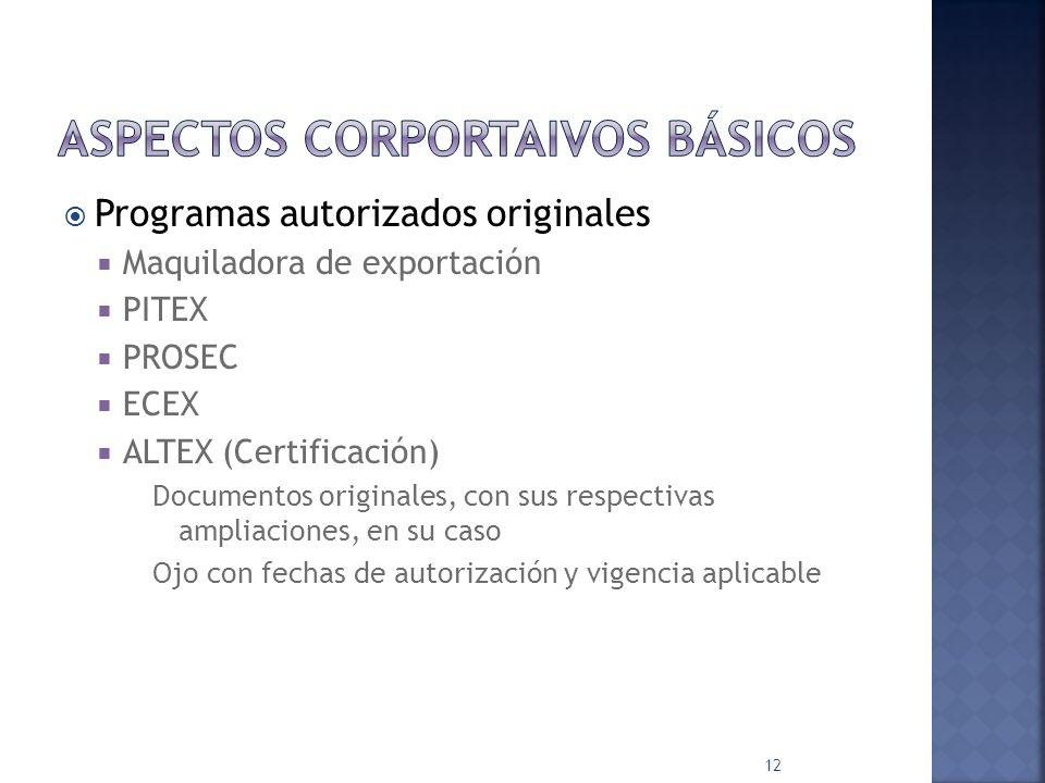 ASPECTOS CORPORTAIVOS BÁSICOS