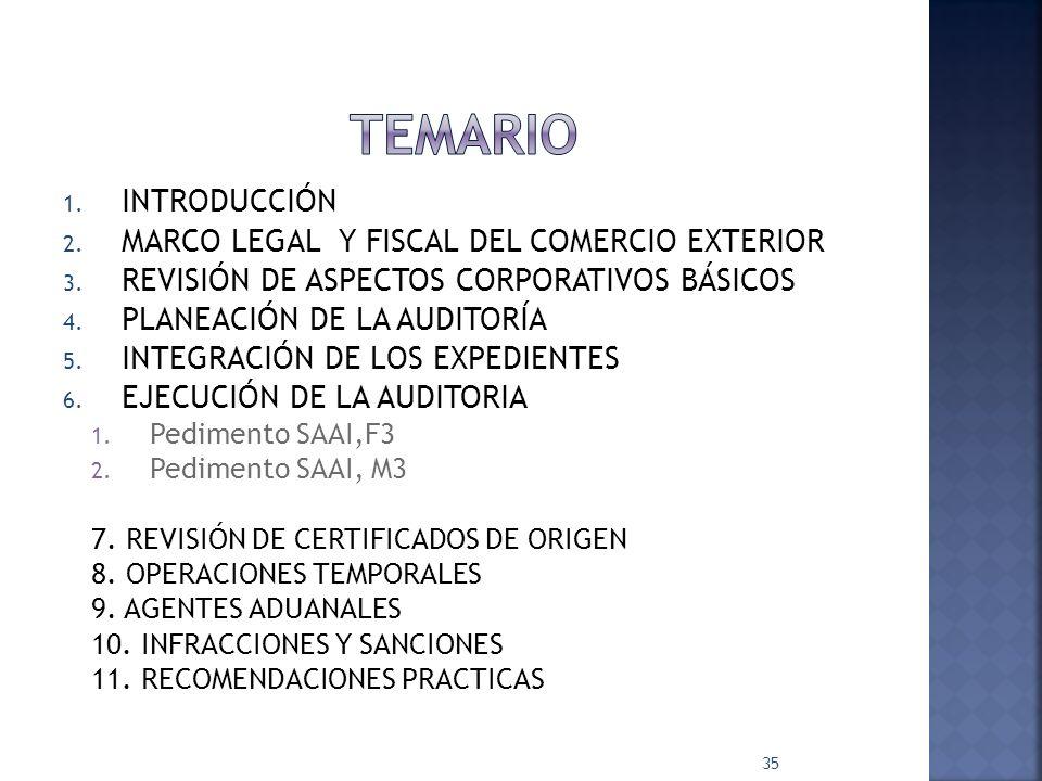 TEMARIO INTRODUCCIÓN MARCO LEGAL Y FISCAL DEL COMERCIO EXTERIOR