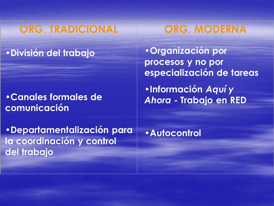 ORG. TRADICIONAL ORG. MODERNA