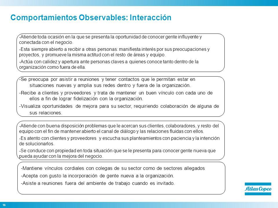 Comportamientos Observables: Interacción