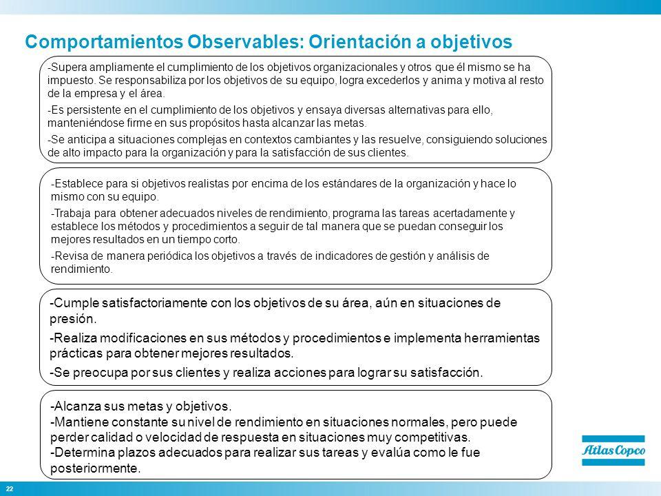 Comportamientos Observables: Orientación a objetivos