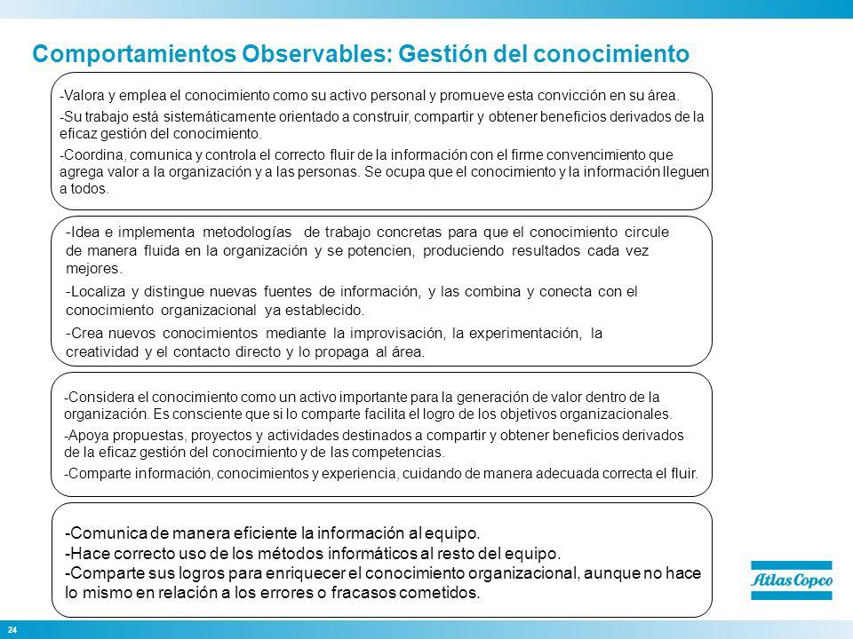 Comportamientos Observables: Gestión del conocimiento
