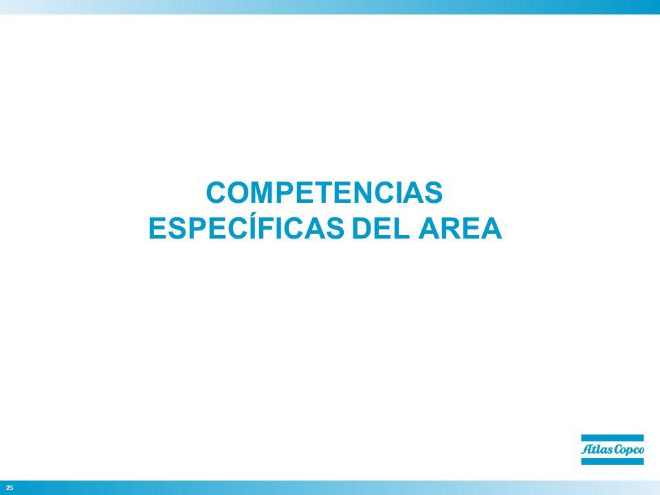 COMPETENCIAS ESPECÍFICAS DEL AREA