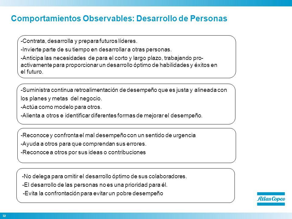 Comportamientos Observables: Desarrollo de Personas