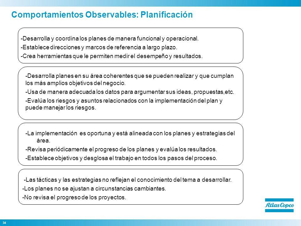 Comportamientos Observables: Planificación