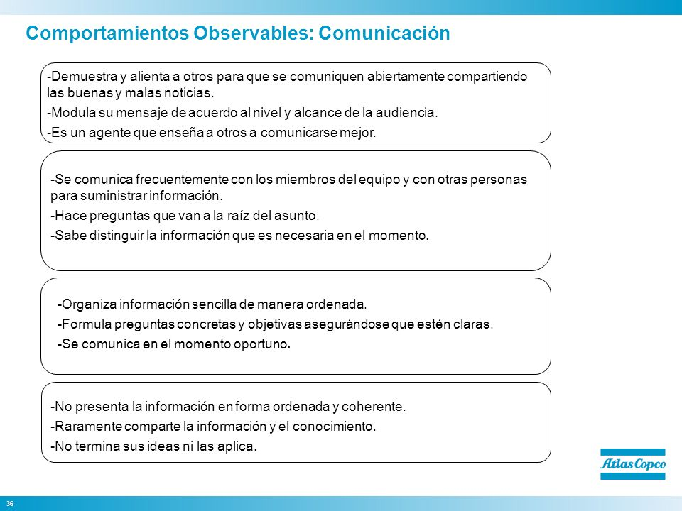 Comportamientos Observables: Comunicación