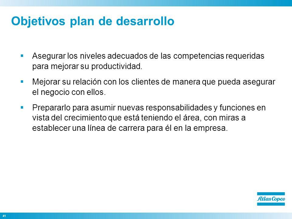 Objetivos plan de desarrollo