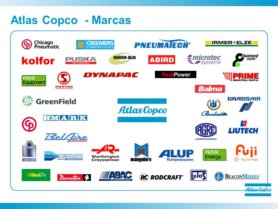 Atlas Copco - Marcas 6. Strong Brands