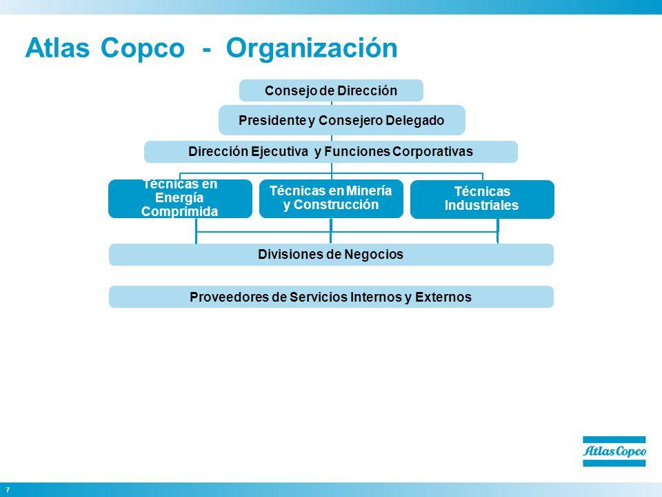 Atlas Copco - Organización