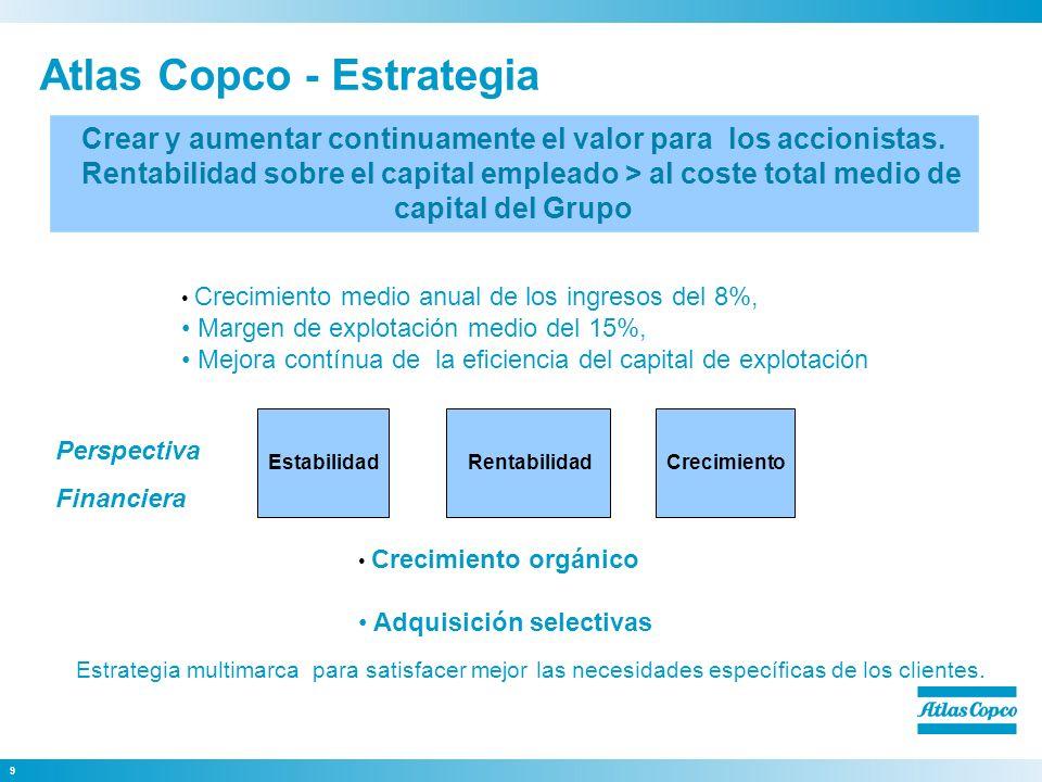 Atlas Copco - Estrategia