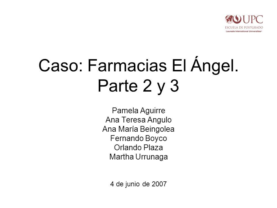 Caso: Farmacias El Ángel. Parte 2 y 3