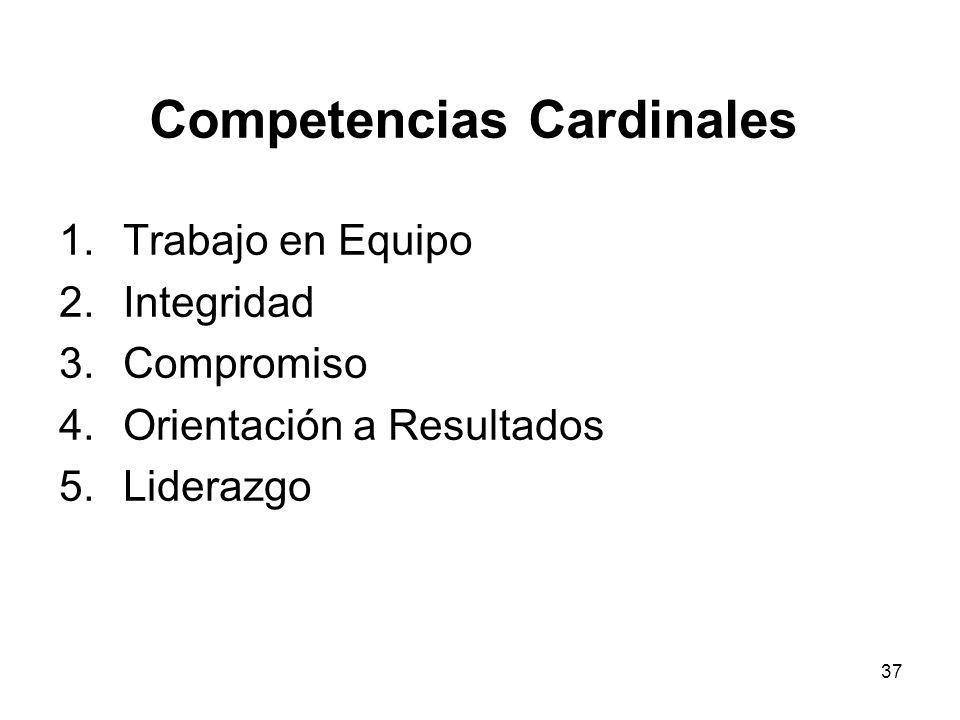 Competencias Cardinales