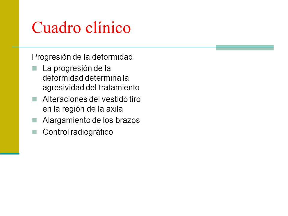 Cuadro clínico Progresión de la deformidad