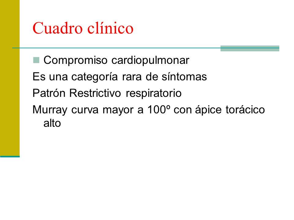 Cuadro clínico Compromiso cardiopulmonar