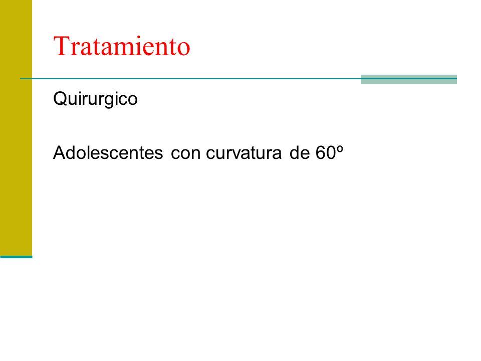 Tratamiento Quirurgico Adolescentes con curvatura de 60º