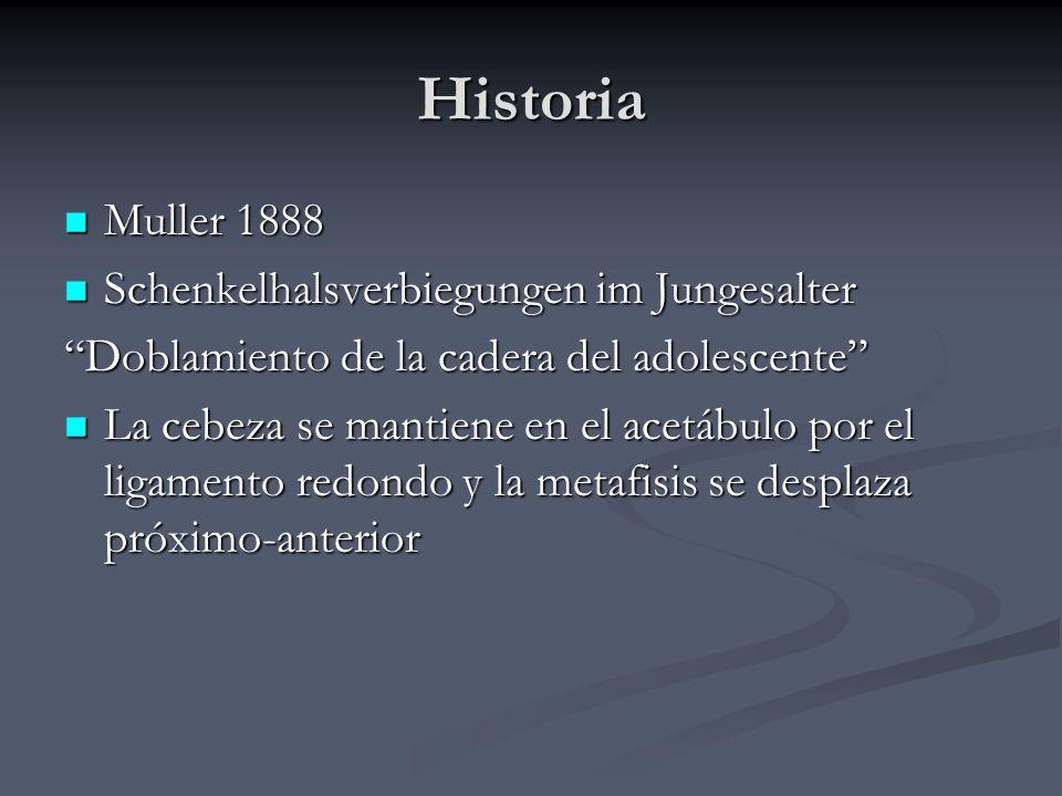 Historia Muller 1888 Schenkelhalsverbiegungen im Jungesalter