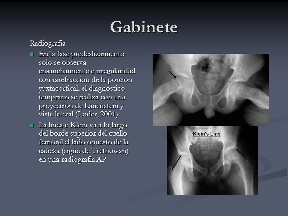 Gabinete Radiografia.